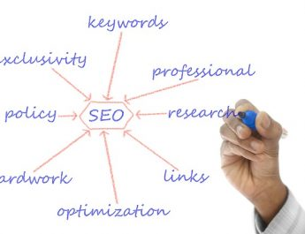 The SEO Factors You're Probably Ignoring