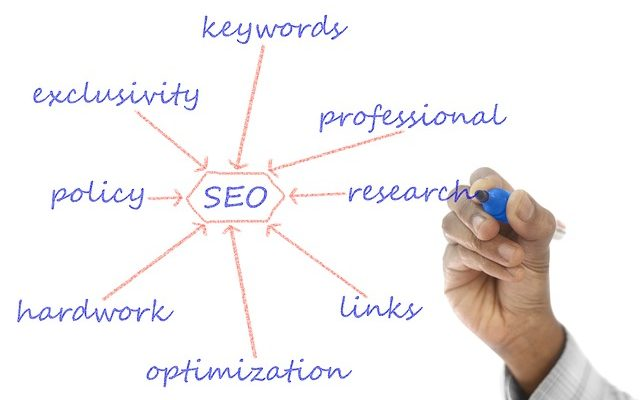 SEO marketing secrets, marketing secrets for local markets